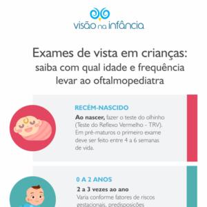 Tabela de recomendação de exames de vista na infância