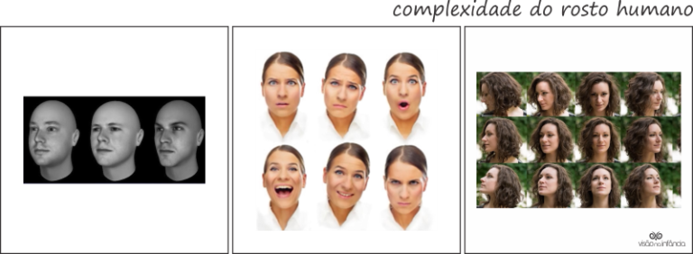 complexidade do rosto humano