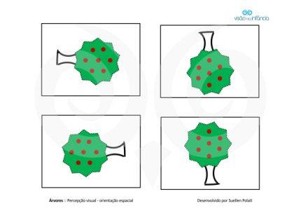 exemplo de placa de pareamento e justaposição - orientação espacial