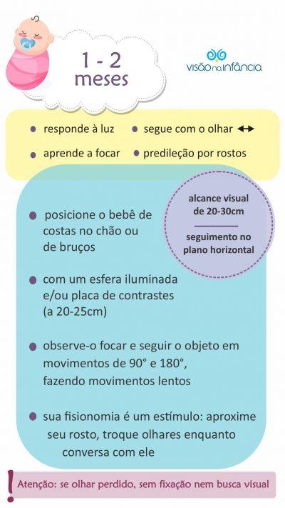 infográfico com principais marcos do desenvolvimento visual e alertas entre 1 e 2 meses