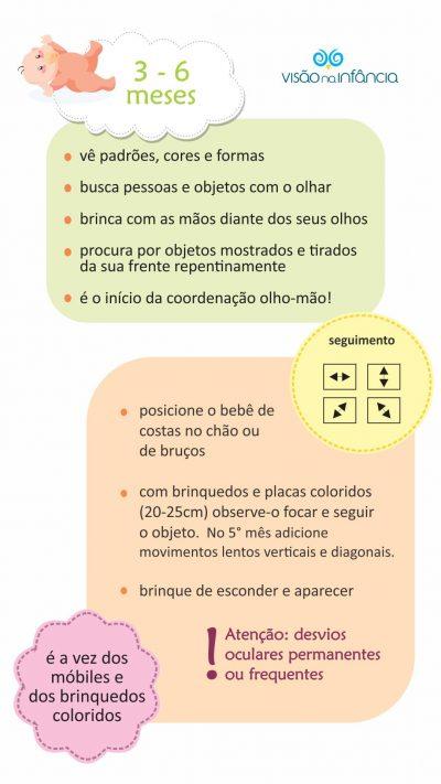 infográfico com principais marcos do desenvolvimento visual e alertas entre 3 e 6 meses